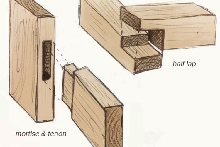 Woodworking Ii Joinery Txrx Labs